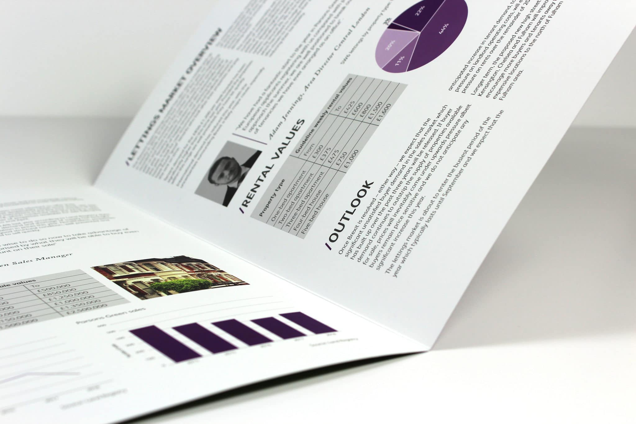 Property brochure inside layout